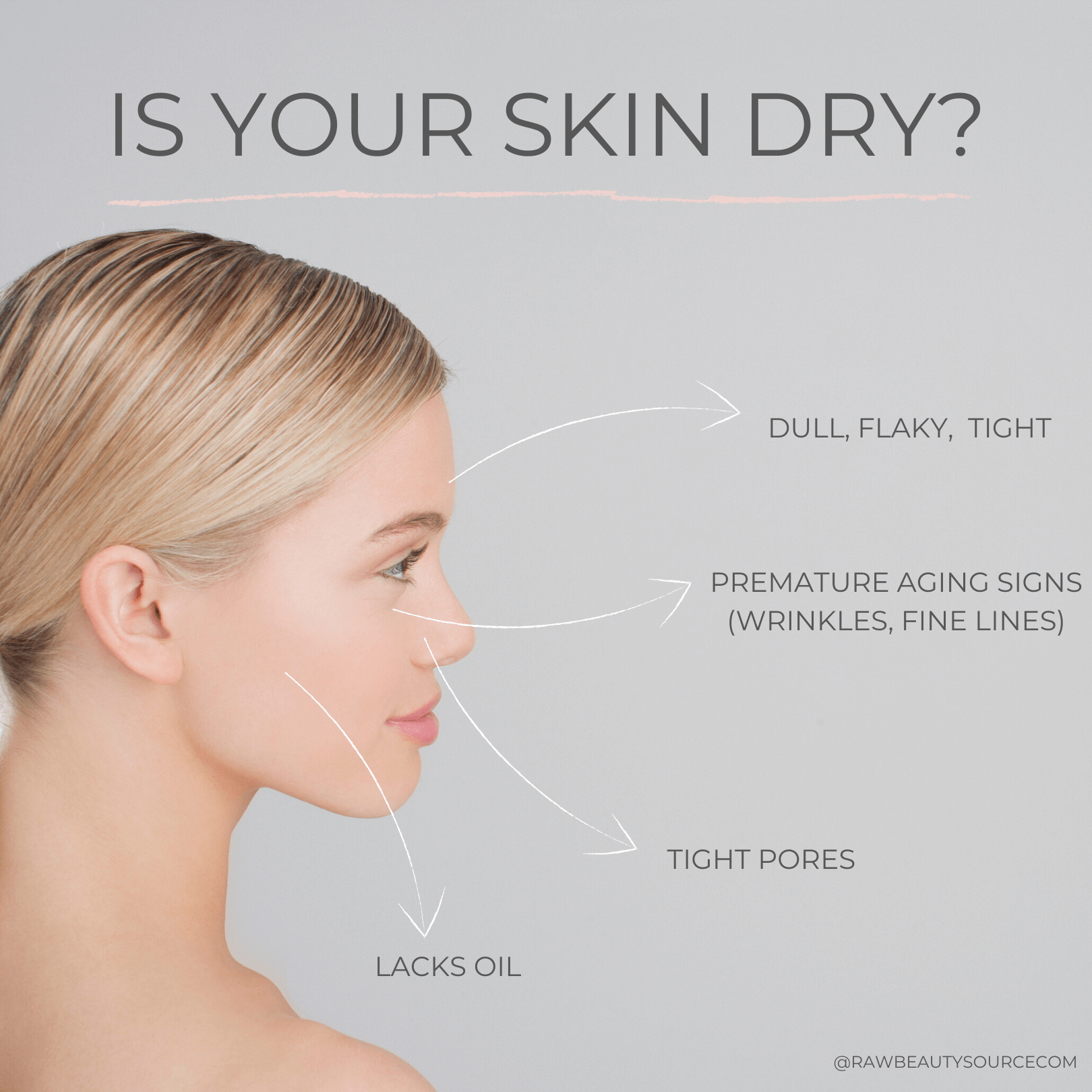 Is your skin dry